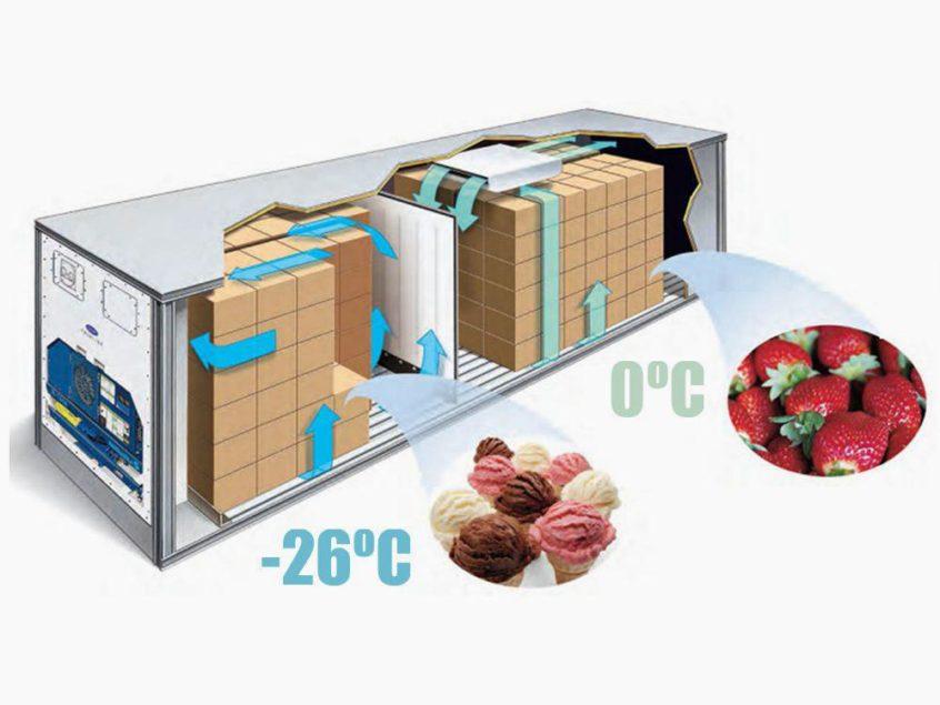 carga-refrigerada